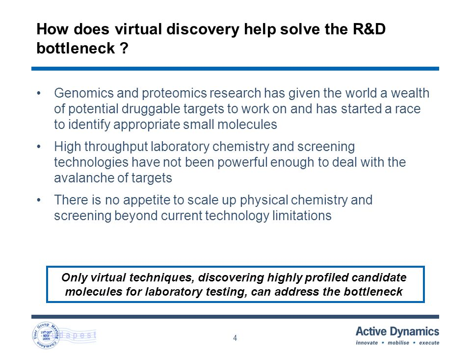 4 How does virtual discovery help solve the R&D bottleneck .