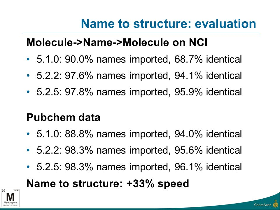 Name to structure: evaluation Molecule->Name->Molecule on NCI 5.1.0: 90.0% names imported, 68.7% identical 5.2.2: 97.6% names imported, 94.1% identical 5.2.5: 97.8% names imported, 95.9% identical Pubchem data 5.1.0: 88.8% names imported, 94.0% identical 5.2.2: 98.3% names imported, 95.6% identical 5.2.5: 98.3% names imported, 96.1% identical Name to structure: +33% speed