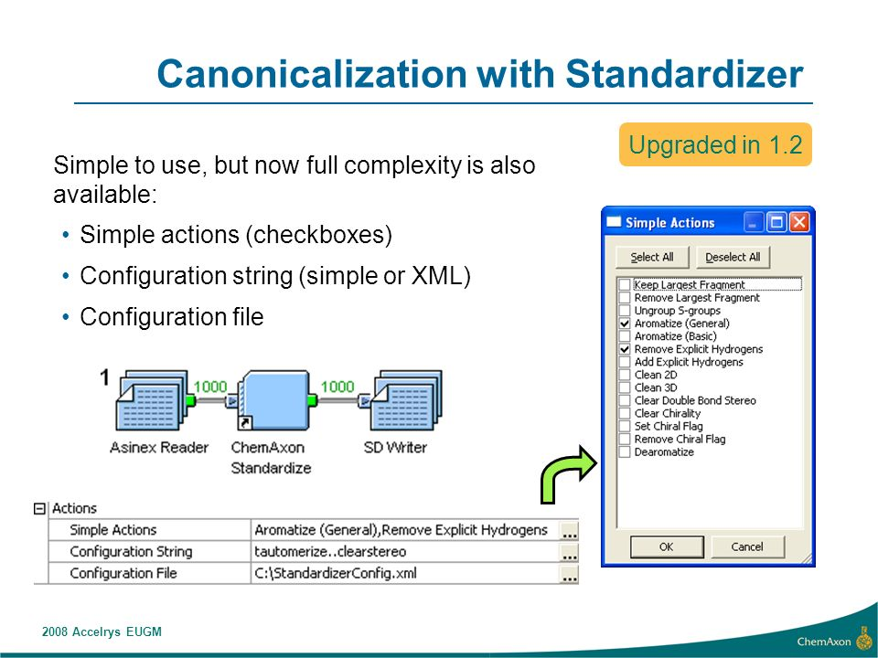 2008 Accelrys EUGM Canonicalization with Standardizer Simple to use, but now full complexity is also available: Simple actions (checkboxes) Configuration string (simple or XML) Configuration file Upgraded in 1.2