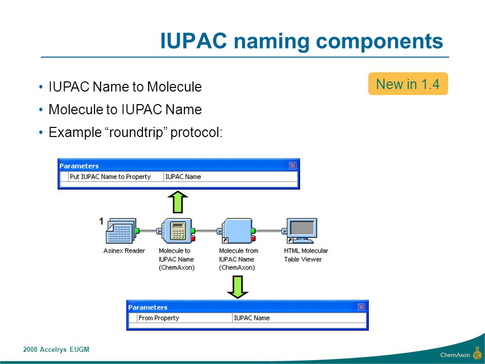 2008 Accelrys EUGM IUPAC naming components IUPAC Name to Molecule Molecule to IUPAC Name Example roundtrip protocol: New in 1.4