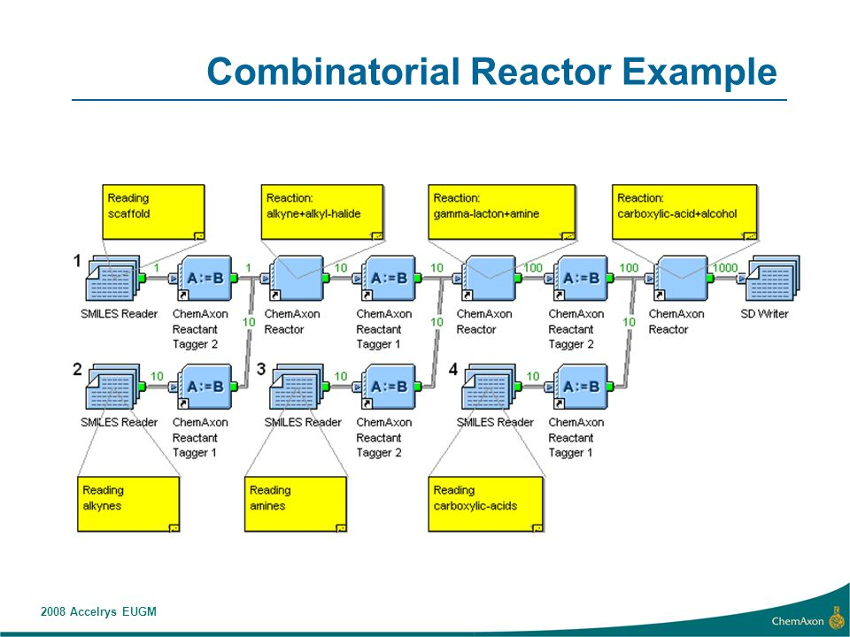 2008 Accelrys EUGM Combinatorial Reactor Example