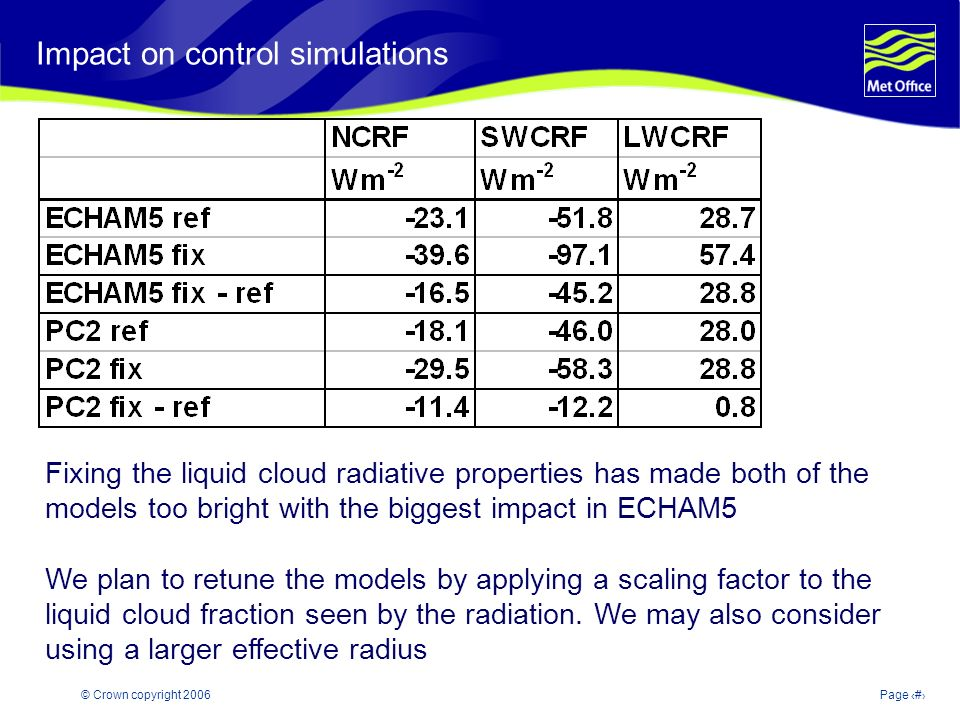 © Crown copyright 2006Page 7 Modelling and Prediction of Climate variability and change Impact on control simulations Fixing the liquid cloud radiative properties has made both of the models too bright with the biggest impact in ECHAM5 We plan to retune the models by applying a scaling factor to the liquid cloud fraction seen by the radiation.
