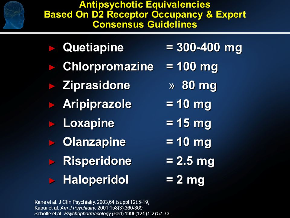 Antipsychotic Equivalencies Based On D2 Receptor Occupancy & Expert Consensus Guidelines Quetiapine = mg Quetiapine = mg Chlorpromazine = 100 mg Chlorpromazine = 100 mg Ziprasidone » 80 mg Ziprasidone » 80 mg Aripiprazole= 10 mg Aripiprazole= 10 mg Loxapine= 15 mg Loxapine= 15 mg Olanzapine = 10 mg Olanzapine = 10 mg Risperidone = 2.5 mg Risperidone = 2.5 mg Haloperidol = 2 mg Haloperidol = 2 mg Kane et al.