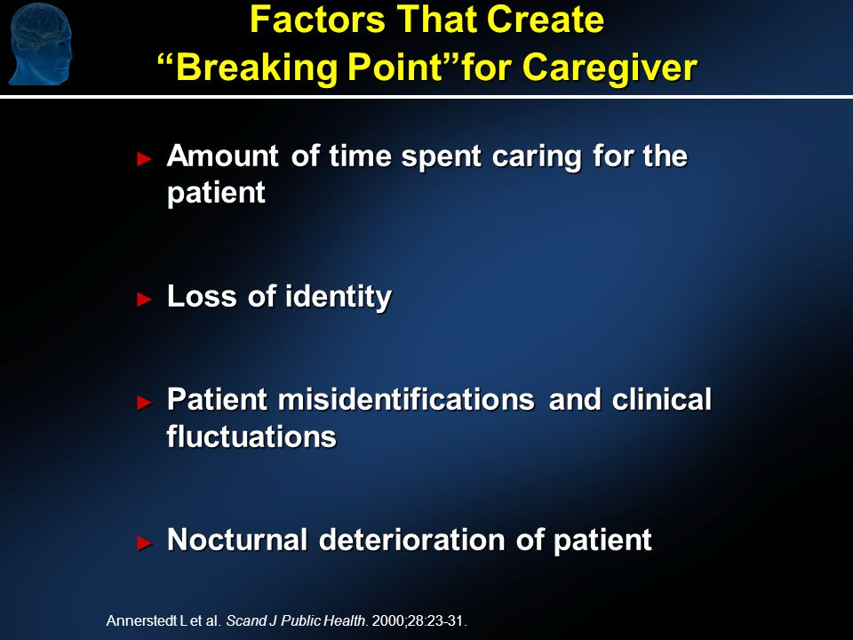 Factors That Create Breaking Pointfor Caregiver Amount of time spent caring for the patient Amount of time spent caring for the patient Loss of identity Loss of identity Patient misidentifications and clinical fluctuations Patient misidentifications and clinical fluctuations Nocturnal deterioration of patient Nocturnal deterioration of patient Annerstedt L et al.