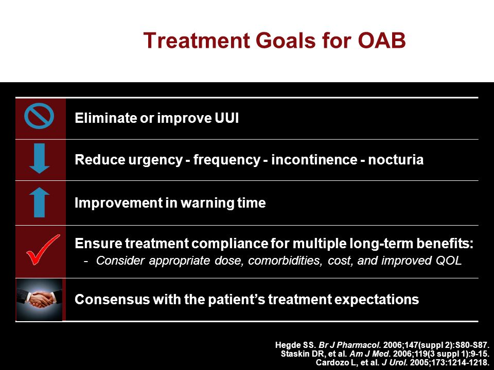 Treatment Goals for OAB Eliminate or improve UUI Reduce urgency - frequency - incontinence - nocturia Improvement in warning time Ensure treatment compliance for multiple long-term benefits: -Consider appropriate dose, comorbidities, cost, and improved QOL Consensus with the patients treatment expectations Hegde SS.