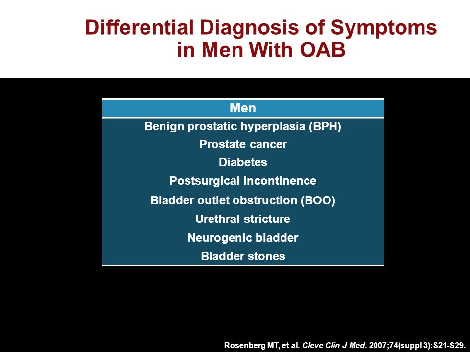 Differential Diagnosis of Symptoms in Men With OAB Men Benign prostatic hyperplasia (BPH) Prostate cancer Diabetes Postsurgical incontinence Bladder outlet obstruction (BOO) Urethral stricture Neurogenic bladder Bladder stones Rosenberg MT, et al.