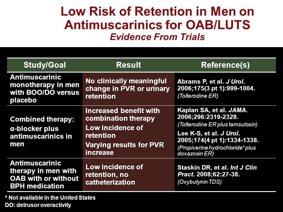 Low Risk of Retention in Men on Antimuscarinics for OAB/LUTS Evidence From Trials Study/GoalResultReference(s) Antimuscarinic monotherapy in men with BOO/DO versus placebo No clinically meaningful change in PVR or urinary retention Abrams P, et al.