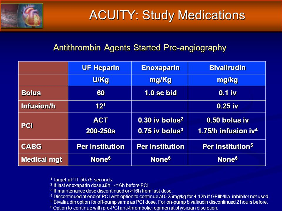 UF Heparin EnoxaparinBivalirudin U/Kgmg/Kgmg/kg Bolus sc bid 0.1 iv Infusion/h iv PCIACT s 0.30 iv bolus iv bolus bolus iv 1.75/h infusion iv 4 CABG Per institution Per institution 5 Medical mgt None 6 ACUITY: Study Medications Antithrombin Agents Started Pre-angiography Antithrombin Agents Started Pre-angiography 1 Target aPTT seconds.