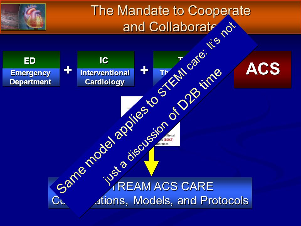 UPSTREAM ACS CARE Collaborations, Models, and Protocols UPSTREAM ACS CARE Collaborations, Models, and Protocols The Mandate to Cooperate and Collaborate ED EmergencyDepartment IC InterventionalCardiology + + T TherapeuticTeams + + ACS for Same model applies to STEMI care: Its not just a discussion of D2B time Same model applies to STEMI care: Its not just a discussion of D2B time