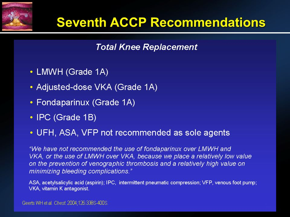 Seventh ACCP Recommendations