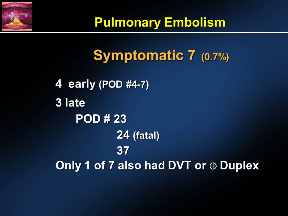 Pulmonary Embolism Symptomatic 7 (0.7%) 4 early (POD #4-7) 3 late POD # (fatal) 37 Only 1 of 7 also had DVT or Duplex