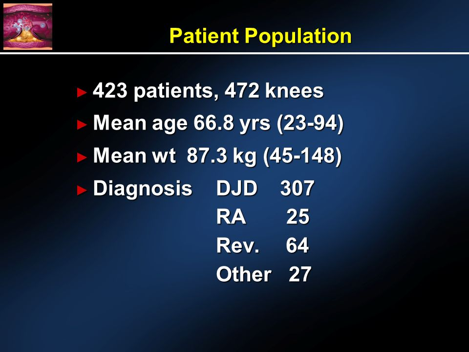Patient Population 423 patients, 472 knees 423 patients, 472 knees Mean age 66.8 yrs (23-94) Mean age 66.8 yrs (23-94) Mean wt 87.3 kg (45-148) Mean wt 87.3 kg (45-148) DiagnosisDJD 307 DiagnosisDJD 307 RA 25 Rev.