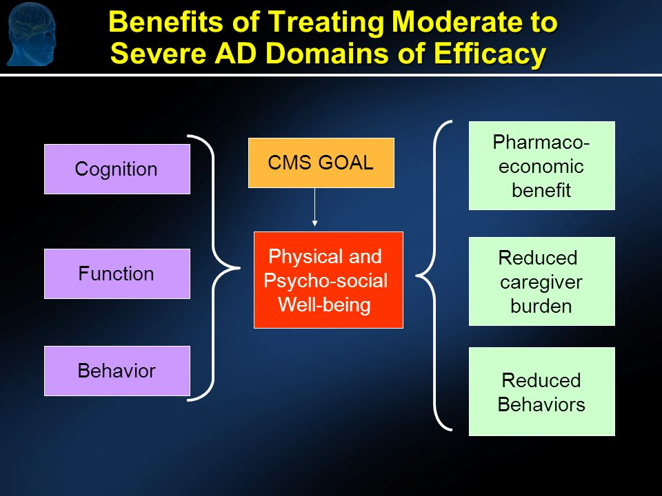 Benefits of Treating Moderate to Severe AD Domains of Efficacy Benefits of Treating Moderate to Severe AD Domains of Efficacy Behavior Function Cognition Physical and Psycho-social Well-being Reduced caregiver burden Pharmaco- economic benefit Reduced Behaviors CMS GOAL