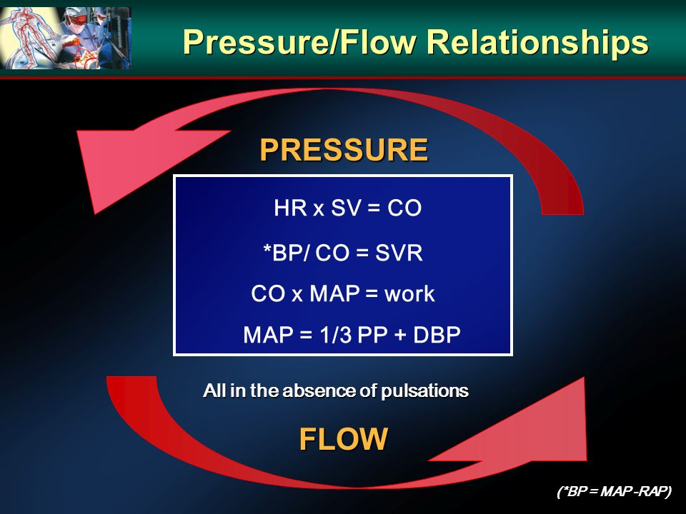 FLOW PRESSURE HR x SV = CO *BP/ CO = SVR CO x MAP = work MAP = 1/3 PP + DBP All in the absence of pulsations (*BP = MAP -RAP) Pressure/Flow Relationships