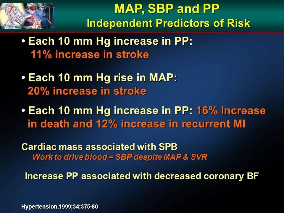 Hypertension,1999;34: Each 10 mm Hg increase in PP: Each 10 mm Hg increase in PP: 11% increase in stroke 11% increase in stroke MAP, SBP and PP Independent Predictors of Risk Independent Predictors of Risk Each 10 mm Hg rise in MAP: Each 10 mm Hg rise in MAP: 20% increase in stroke 20% increase in stroke Each 10 mm Hg increase in PP: 16% increase Each 10 mm Hg increase in PP: 16% increase in death and 12% increase in recurrent MI in death and 12% increase in recurrent MI Cardiac mass associated with SPB Work to drive blood = SBP despite MAP & SVR Work to drive blood = SBP despite MAP & SVR Increase PP associated with decreased coronary BF
