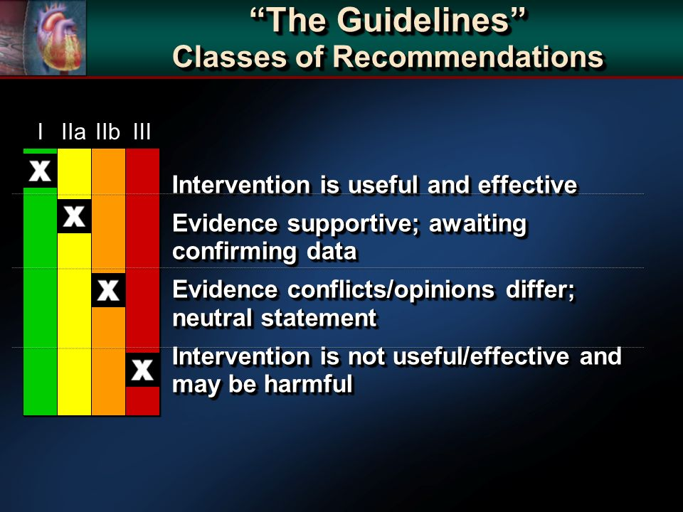 I I IIa IIb III The Guidelines Classes of Recommendations Intervention is useful and effective Evidence supportive; awaiting confirming data Evidence conflicts/opinions differ; neutral statement Intervention is not useful/effective and may be harmful Intervention is useful and effective Evidence supportive; awaiting confirming data Evidence conflicts/opinions differ; neutral statement Intervention is not useful/effective and may be harmful