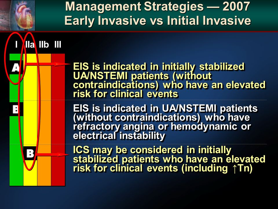 EIS is indicated in initially stabilized UA/NSTEMI patients (without contraindications) who have an elevated risk for clinical events EIS is indicated in UA/NSTEMI patients (without contraindications) who have refractory angina or hemodynamic or electrical instability ICS may be considered in initially stabilized patients who have an elevated risk for clinical events (including Tn) EIS is indicated in initially stabilized UA/NSTEMI patients (without contraindications) who have an elevated risk for clinical events EIS is indicated in UA/NSTEMI patients (without contraindications) who have refractory angina or hemodynamic or electrical instability ICS may be considered in initially stabilized patients who have an elevated risk for clinical events (including Tn) I I IIa IIb III Management Strategies 2007 Early Invasive vs Initial Invasive