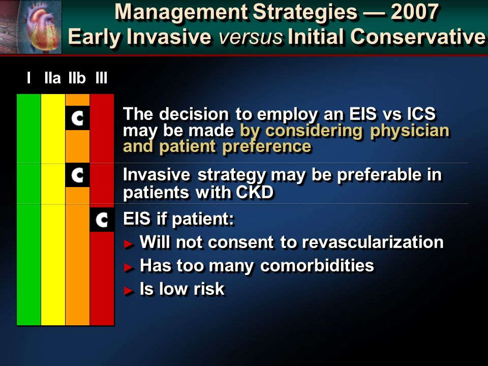 The decision to employ an EIS vs ICS may be made by considering physician and patient preference Invasive strategy may be preferable in patients with CKD EIS if patient: Will not consent to revascularization Will not consent to revascularization Has too many comorbidities Has too many comorbidities Is low risk Is low risk The decision to employ an EIS vs ICS may be made by considering physician and patient preference Invasive strategy may be preferable in patients with CKD EIS if patient: Will not consent to revascularization Will not consent to revascularization Has too many comorbidities Has too many comorbidities Is low risk Is low risk I I IIa IIb III Management Strategies 2007 Early Invasive versus Initial Conservative