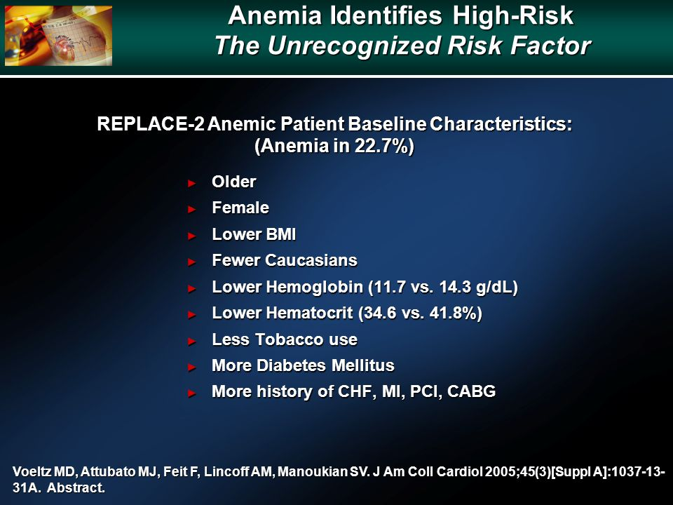 Anemia Identifies High-Risk The Unrecognized Risk Factor Older Older Female Female Lower BMI Lower BMI Fewer Caucasians Fewer Caucasians Lower Hemoglobin (11.7 vs.