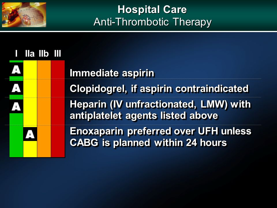 Hospital Care Anti-Thrombotic Therapy Immediate aspirin Clopidogrel, if aspirin contraindicated Heparin (IV unfractionated, LMW) with antiplatelet agents listed above Enoxaparin preferred over UFH unless CABG is planned within 24 hours Immediate aspirin Clopidogrel, if aspirin contraindicated Heparin (IV unfractionated, LMW) with antiplatelet agents listed above Enoxaparin preferred over UFH unless CABG is planned within 24 hours IIIIaIIaIIbIIbIIIIII