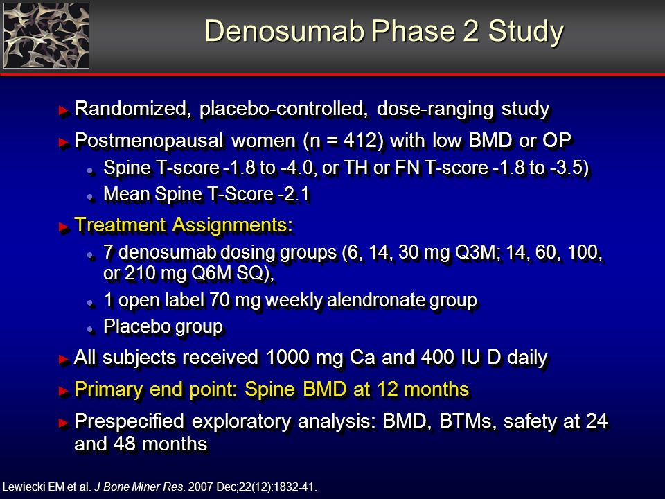 Denosumab Phase 2 Study Randomized, placebo-controlled, dose-ranging study Randomized, placebo-controlled, dose-ranging study Postmenopausal women (n = 412) with low BMD or OP Postmenopausal women (n = 412) with low BMD or OP Spine T-score -1.8 to -4.0, or TH or FN T-score -1.8 to -3.5) Spine T-score -1.8 to -4.0, or TH or FN T-score -1.8 to -3.5) Mean Spine T-Score -2.1 Mean Spine T-Score -2.1 Treatment Assignments: Treatment Assignments: 7 denosumab dosing groups (6, 14, 30 mg Q3M; 14, 60, 100, or 210 mg Q6M SQ), 7 denosumab dosing groups (6, 14, 30 mg Q3M; 14, 60, 100, or 210 mg Q6M SQ), 1 open label 70 mg weekly alendronate group 1 open label 70 mg weekly alendronate group Placebo group Placebo group All subjects received 1000 mg Ca and 400 IU D daily All subjects received 1000 mg Ca and 400 IU D daily Primary end point: Spine BMD at 12 months Primary end point: Spine BMD at 12 months Prespecified exploratory analysis: BMD, BTMs, safety at 24 and 48 months Prespecified exploratory analysis: BMD, BTMs, safety at 24 and 48 months Lewiecki EM et al.