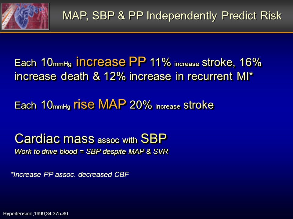 Hypertension,1999;34: Each 10 mmHg increase PP 11% increase stroke, 16% increase death & 12% increase in recurrent MI* Each 10 mmHg rise MAP 20% increase stroke Cardiac mass assoc with SBP Work to drive blood = SBP despite MAP & SVR Each 10 mmHg increase PP 11% increase stroke, 16% increase death & 12% increase in recurrent MI* Each 10 mmHg rise MAP 20% increase stroke Cardiac mass assoc with SBP Work to drive blood = SBP despite MAP & SVR *Increase PP assoc.