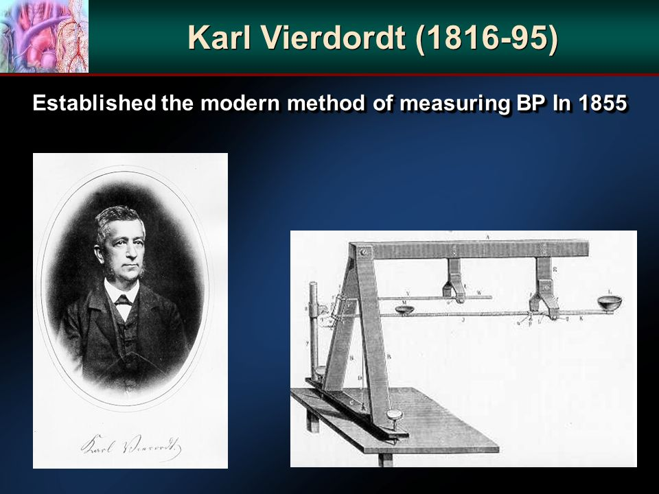 Established the modern method of measuring BP In 1855 Karl Vierdordt (1816-95)