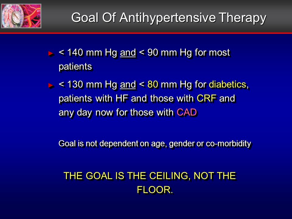 Goal Of Antihypertensive Therapy < 140 mm Hg and < 90 mm Hg for most patients < 140 mm Hg and < 90 mm Hg for most patients < 130 mm Hg and < 80 mm Hg for diabetics, patients with HF and those with CRF and any day now for those with CAD < 130 mm Hg and < 80 mm Hg for diabetics, patients with HF and those with CRF and any day now for those with CAD Goal is not dependent on age, gender or co-morbidity THE GOAL IS THE CEILING, NOT THE FLOOR.