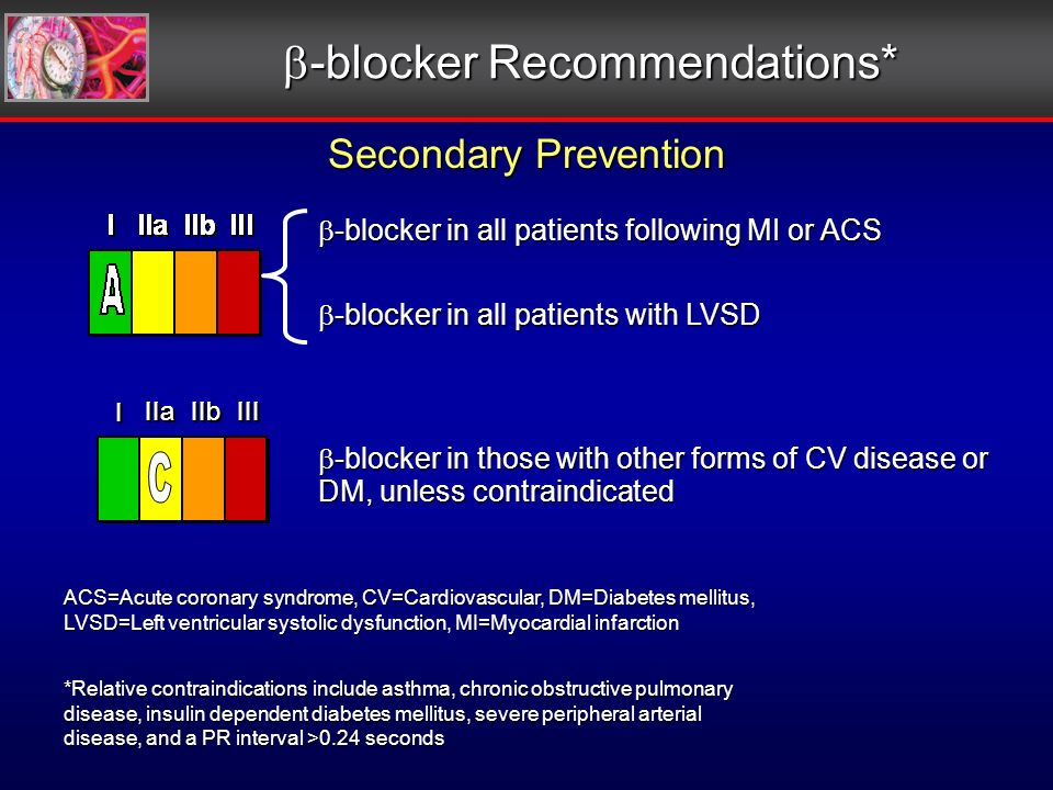 -blocker in all patients following MI or ACS -blocker in all patients following MI or ACS -blocker in all patients with LVSD -blocker in all patients with LVSD -blocker in those with other forms of CV disease or DM, unless contraindicated -blocker in those with other forms of CV disease or DM, unless contraindicated *Relative contraindications include asthma, chronic obstructive pulmonary disease, insulin dependent diabetes mellitus, severe peripheral arterial disease, and a PR interval >0.24 seconds ACS=Acute coronary syndrome, CV=Cardiovascular, DM=Diabetes mellitus, LVSD=Left ventricular systolic dysfunction, MI=Myocardial infarction -blocker Recommendations* -blocker Recommendations* Secondary Prevention