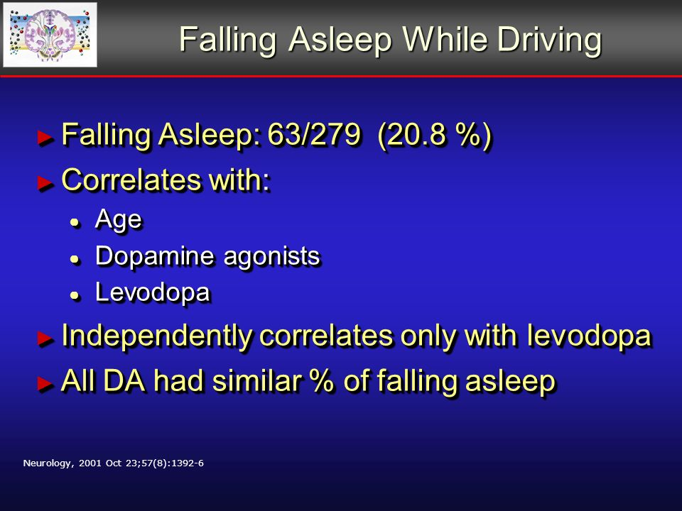 Falling Asleep While Driving Falling Asleep: 63/279 (20.8 %) Falling Asleep: 63/279 (20.8 %) Correlates with: Correlates with: Age Age Dopamine agonists Dopamine agonists Levodopa Levodopa Independently correlates only with levodopa Independently correlates only with levodopa All DA had similar % of falling asleep All DA had similar % of falling asleep Falling Asleep: 63/279 (20.8 %) Falling Asleep: 63/279 (20.8 %) Correlates with: Correlates with: Age Age Dopamine agonists Dopamine agonists Levodopa Levodopa Independently correlates only with levodopa Independently correlates only with levodopa All DA had similar % of falling asleep All DA had similar % of falling asleep Neurology, 2001 Oct 23;57(8):1392-6