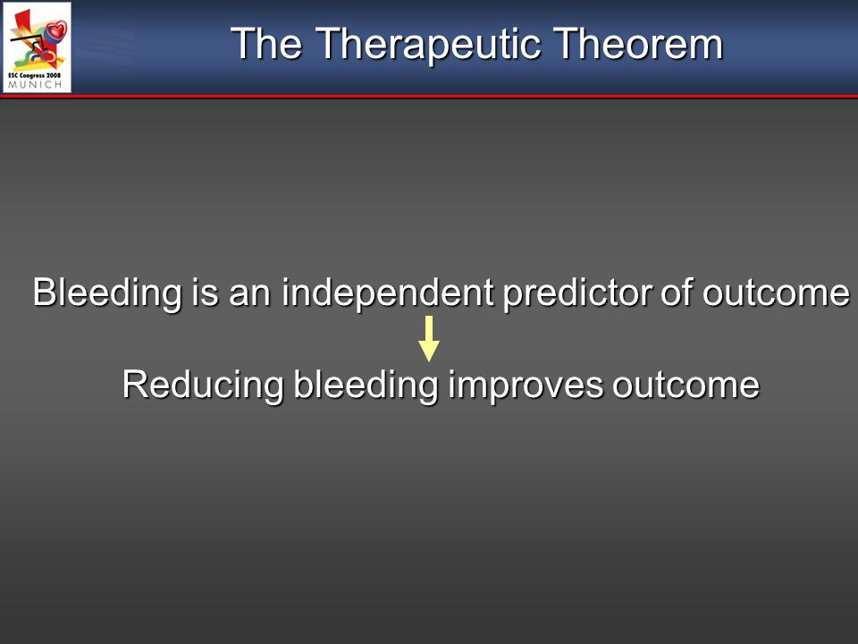 Bleeding is an independent predictor of outcome Reducing bleeding improves outcome The Therapeutic Theorem