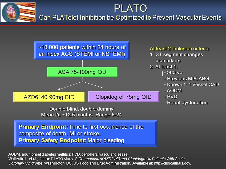 PLATO Can PLATelet Inhibition be Optimized to Prevent Vascular Events At least 2 inclusion criteria: 1.