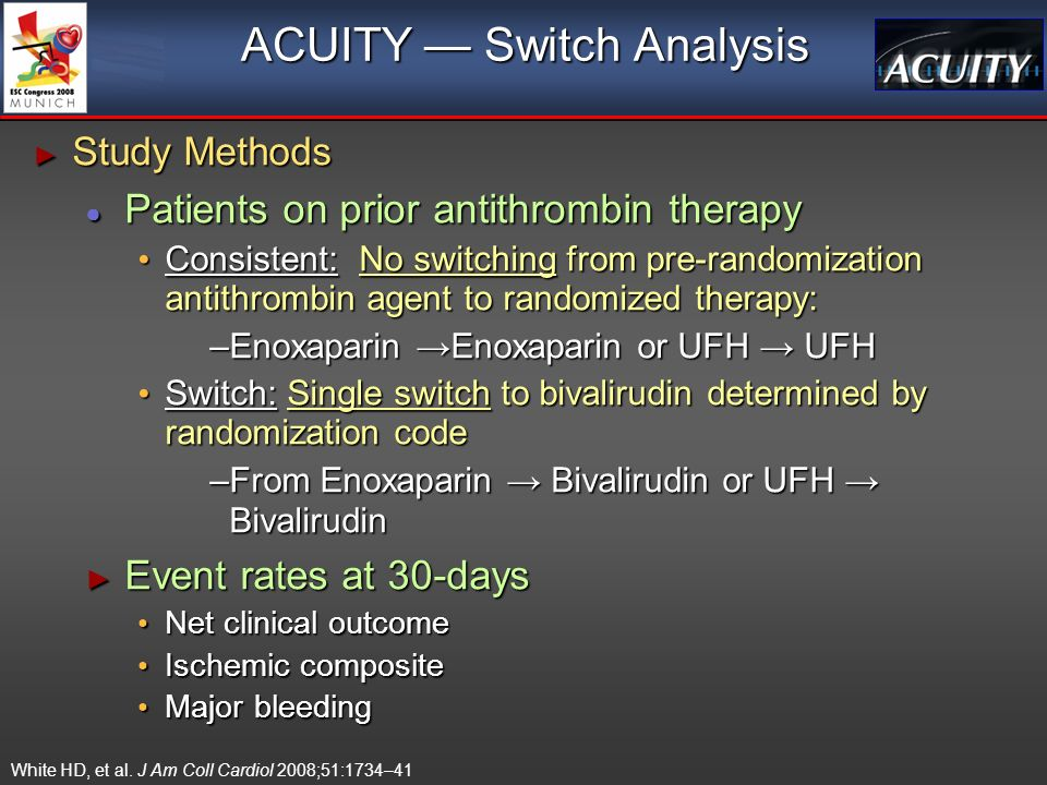 ACUITY Switch Analysis Study Methods Study Methods Patients on prior antithrombin therapy Patients on prior antithrombin therapy Consistent: No switching from pre-randomization antithrombin agent to randomized therapy: Consistent: No switching from pre-randomization antithrombin agent to randomized therapy: –Enoxaparin Enoxaparin or UFH UFH Switch: Single switch to bivalirudin determined by randomization code Switch: Single switch to bivalirudin determined by randomization code –From Enoxaparin Bivalirudin or UFH Bivalirudin Event rates at 30-days Event rates at 30-days Net clinical outcome Net clinical outcome Ischemic composite Ischemic composite Major bleeding Major bleeding White HD, et al.