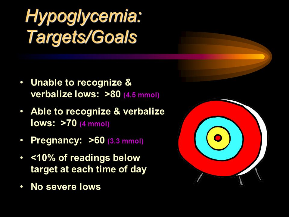 Hypoglycemia: Targets/Goals Unable to recognize & verbalize lows: >80 (4.5 mmol) Able to recognize & verbalize lows: >70 (4 mmol) Pregnancy: >60 (3.3 mmol) <10% of readings below target at each time of day No severe lows