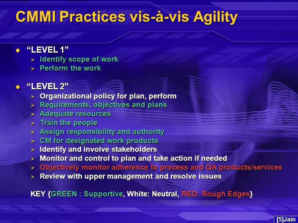 CMMI Practices vis-à-vis Agility LEVEL 1 LEVEL 1 Identify scope of work Identify scope of work Perform the work Perform the work LEVEL 2 LEVEL 2 Organizational policy for plan, perform Organizational policy for plan, perform Requirements, objectives and plans Requirements, objectives and plans Adequate resources Adequate resources Train the people Train the people Assign responsibility and authority Assign responsibility and authority CM for designated work products CM for designated work products Identify and involve stakeholders Identify and involve stakeholders Monitor and control to plan and take action if needed Monitor and control to plan and take action if needed Objectively monitor adherence to process and QA products/services Objectively monitor adherence to process and QA products/services Review with upper management and resolve issues Review with upper management and resolve issues KEY {GREEN : Supportive, White: Neutral, RED: Rough Edges} [5]Jain