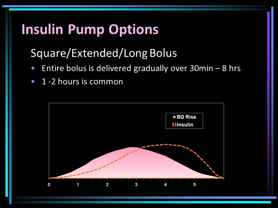 Square/Extended/Long Bolus Entire bolus is delivered gradually over 30min – 8 hrs 1 -2 hours is common Insulin Pump Options