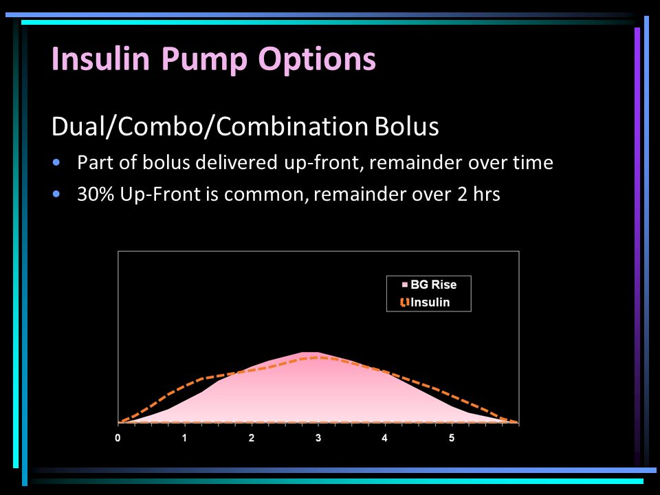 Dual/Combo/Combination Bolus Part of bolus delivered up-front, remainder over time 30% Up-Front is common, remainder over 2 hrs Insulin Pump Options