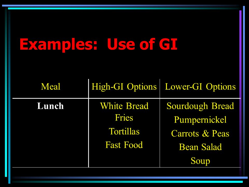 Examples: Use of GI MealHigh-GI OptionsLower-GI Options LunchWhite Bread Fries Tortillas Fast Food Sourdough Bread Pumpernickel Carrots & Peas Bean Salad Soup