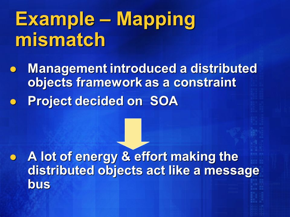 Example – Mapping mismatch Management introduced a distributed objects framework as a constraint Management introduced a distributed objects framework as a constraint Project decided on SOA Project decided on SOA A lot of energy & effort making the distributed objects act like a message bus A lot of energy & effort making the distributed objects act like a message bus