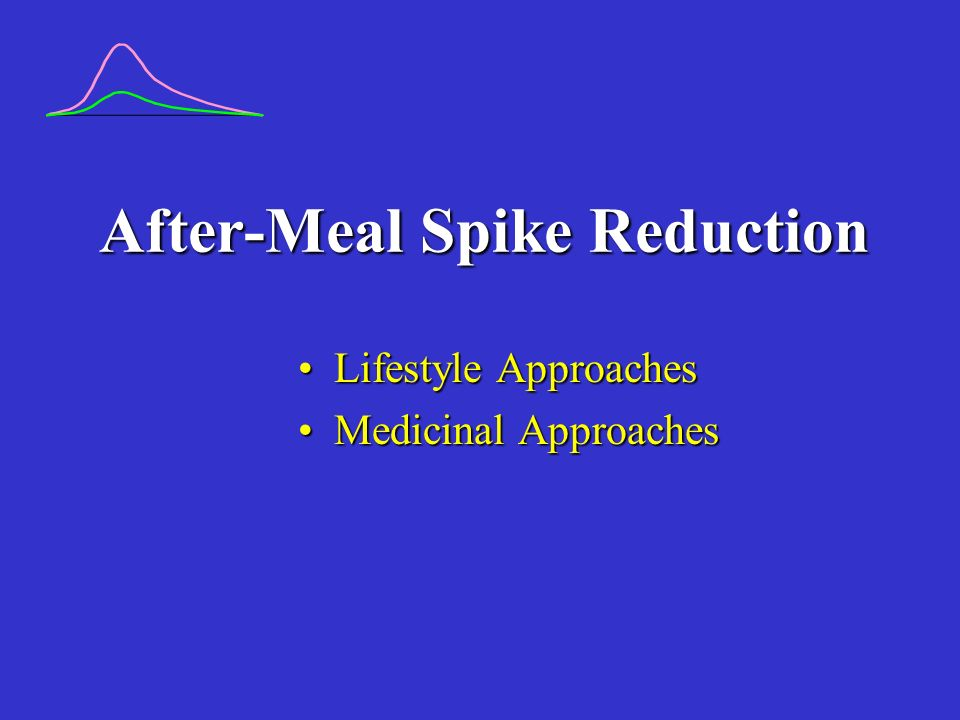 After-Meal Spike Reduction Lifestyle ApproachesLifestyle Approaches Medicinal ApproachesMedicinal Approaches