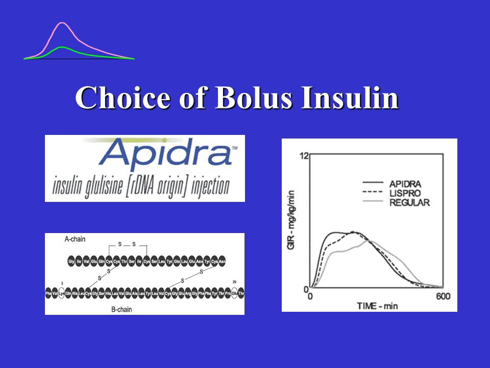 Choice of Bolus Insulin