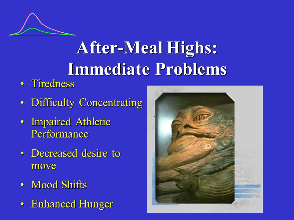 After-Meal Highs: Immediate Problems TirednessTiredness Difficulty ConcentratingDifficulty Concentrating Impaired Athletic PerformanceImpaired Athletic Performance Decreased desire to moveDecreased desire to move Mood ShiftsMood Shifts Enhanced HungerEnhanced Hunger