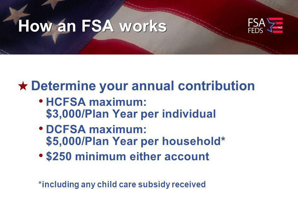 How an FSA works Determine your annual contribution HCFSA maximum: $3,000/Plan Year per individual DCFSA maximum: $5,000/Plan Year per household* $250 minimum either account *including any child care subsidy received