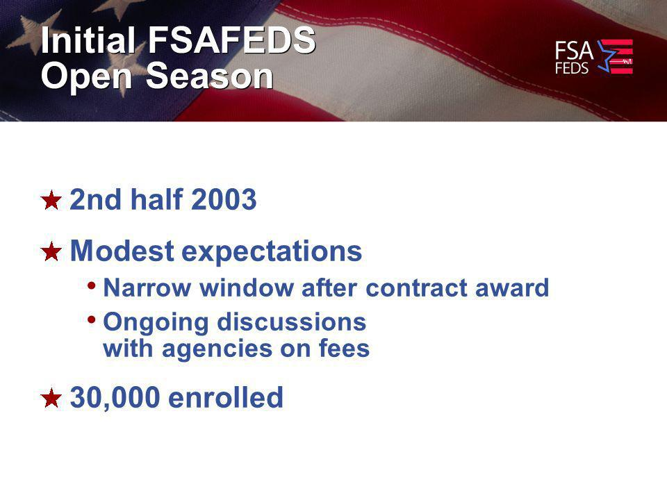 Initial FSAFEDS Open Season 2nd half 2003 Modest expectations Narrow window after contract award Ongoing discussions with agencies on fees 30,000 enrolled