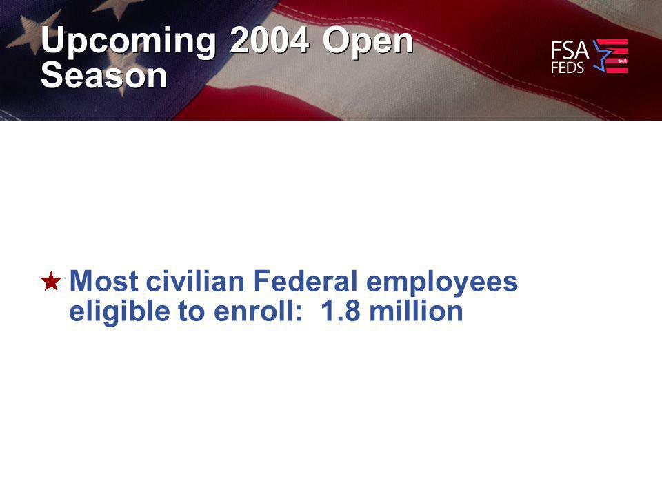 Upcoming 2004 Open Season Most civilian Federal employees eligible to enroll: 1.8 million