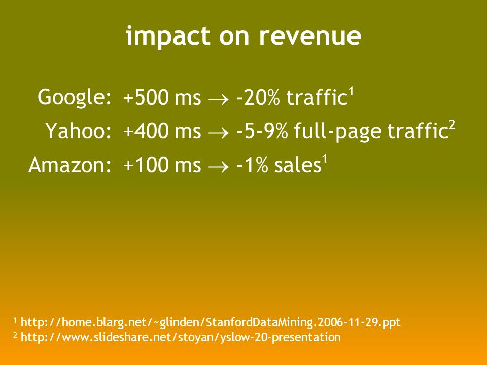 impact on revenue Google: Yahoo: Amazon: ms -20% traffic ms -5-9% full-page traffic ms -1% sales 1