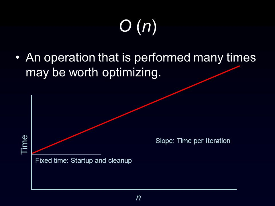 O (n) An operation that is performed many times may be worth optimizing.