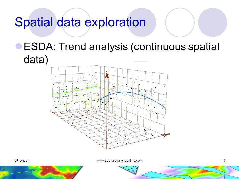 3 rd editionwww.spatialanalysisonline.com16 Spatial data exploration ESDA: Trend analysis (continuous spatial data)