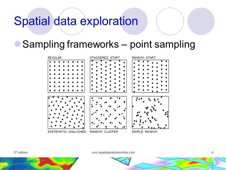3 rd editionwww.spatialanalysisonline.com4 Spatial data exploration Sampling frameworks – point sampling