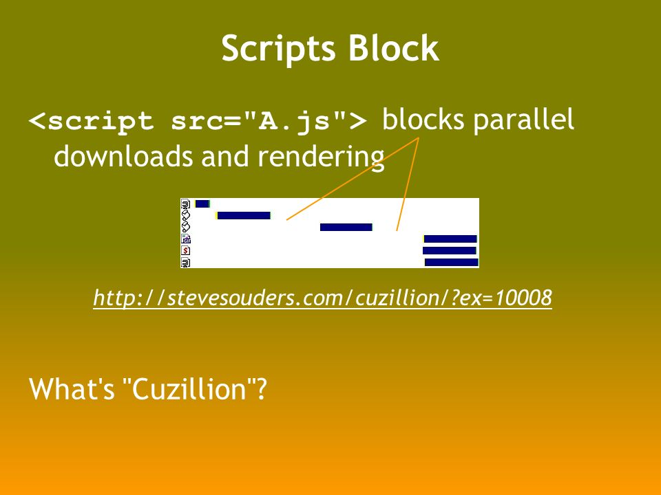 Scripts Block blocks parallel downloads and rendering What s Cuzillion .